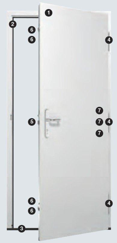 Tür KSI Thermo Sicherung