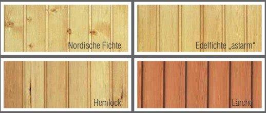 seitensektionaltore k fer gochsheim. Black Bedroom Furniture Sets. Home Design Ideas