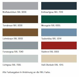 ThermoPro Farben