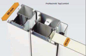 TopComfort Haustüren