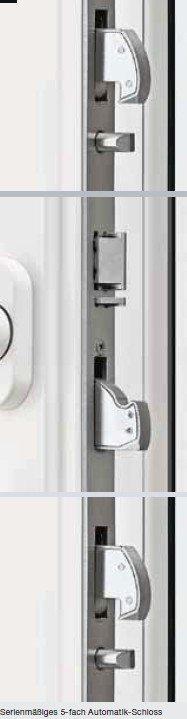 ThermoPrestige Sicherheit Haustür